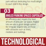 PARKING_ZONE_INFOGRAPHICS_FINAL_550-01