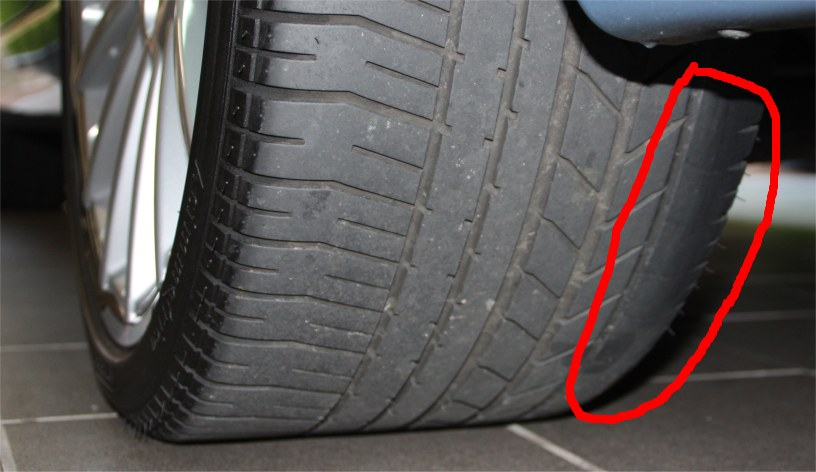 Tyre Problems