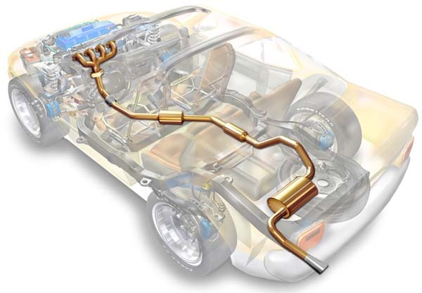 Car Exhaust Systems